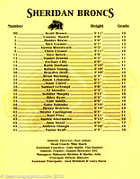 The Bronc Roster